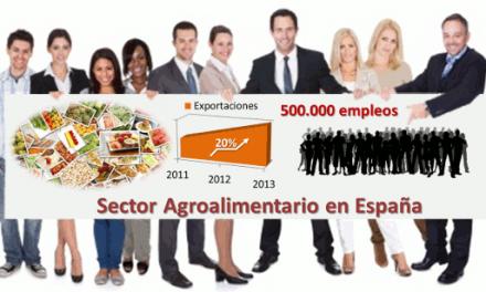 La clave en el éxito de las exportaciones de España