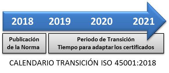 Calendario Transición OHSAS ISO 45001